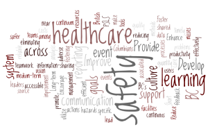 Patient safety wordcloud