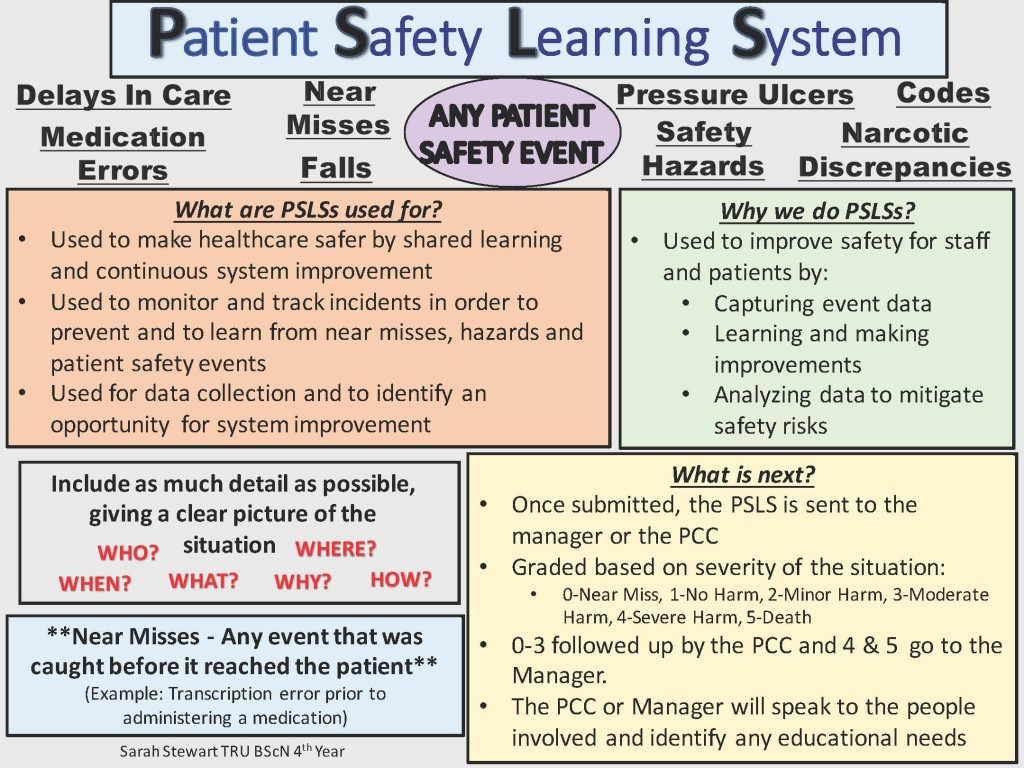 BC PSLS patient safety poster