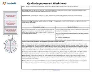 Quality Improvement Worksheet used by the mental health team for the PDSA process at CGH.